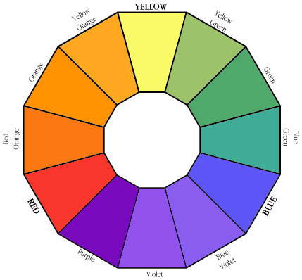 Dennis hollingsworth color pain and light - Show color wheel ...